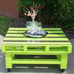 Acheter Meuble En Palette Bois : exemples de meubles en palettes de bois relooker meubles ~ Premium-room.com Idées de Décoration