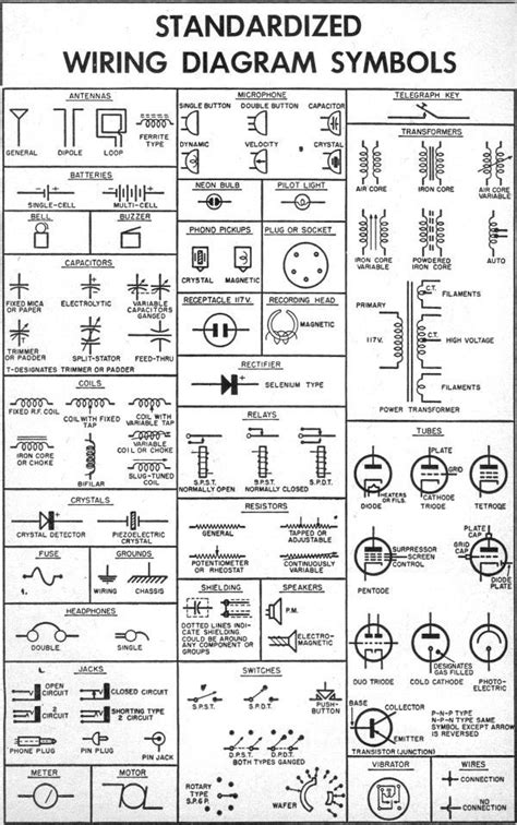 8 best electrical symbols on electrical symbols electrical engineering and
