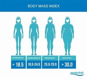 Bmi Berechnen Formel Frau : bmi ist die ma einheit zur gewichtsklassifikation noch ~ Themetempest.com Abrechnung