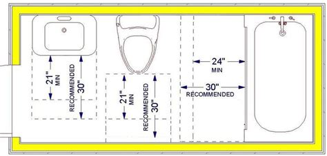 minimum toilet clearance 22 excellent bathroom clearances for fixtures eyagci com