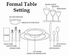 Fine Dining Table Service Rules by Pics Photos Begin With A Basic Table Setting