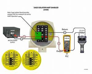 Wiring Illustrations For Sage Thermal Mass Flow Meters