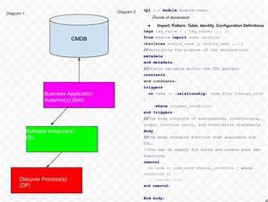 Atrium Cmdb  Tpl  Discovery  And Cmdb Ah