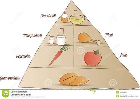 id馥s cuisine simple food pyramid stock vector image of grains calories 32905469
