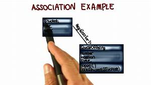 Class Diagram  Association  U0026 Aggregation Relationships