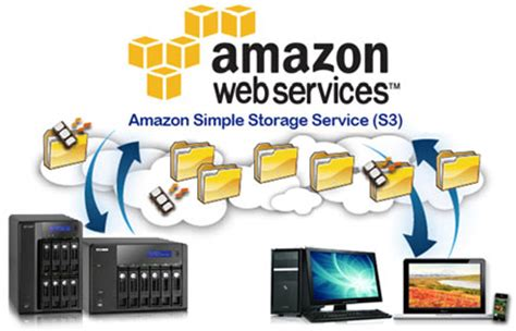 Amazon Inc (amzn) Has Become A Focal Centre Of Global. Forensic Science Online Programs. Web Developer Career Training Courses. Exterminator South Jersey Onenote Vs Evernote. 529 College Saving Plan Degree Graphic Design. Weblogic Scripting Tool New York Orthodontics. Rochester University Medical School. How To Get A Credit Card At 16. Payroll Service Bureau A Delaware Corporation