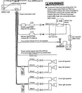 Kenwood Kdc Mpu Wiring Diagram Somurich