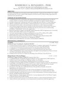 Resume Sle Hr Executive by Human Resources Resume Sle 28 Images Demolition