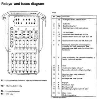 Mercedes Fuse Box Diagrams Online