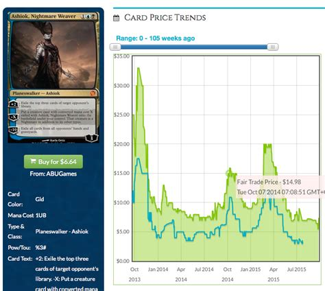ashiok nightmare weaver deck are mythics still term specs mtgprice