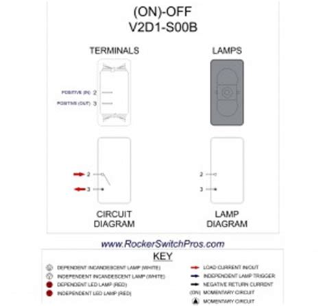 Momentary Rocker Switch Off Spst Light