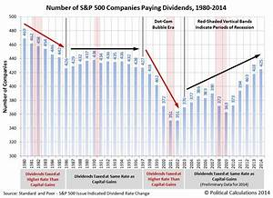 2014 Capital Gains Tax Rate Chart Political Calculations Dividend Paying Companies In The S