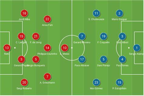 La Liga 2020/21: Barcelona vs Villarreal - tactical analysis