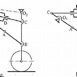 Pdf  Kinematics Of The Landing Gear Systems Of Aircraft