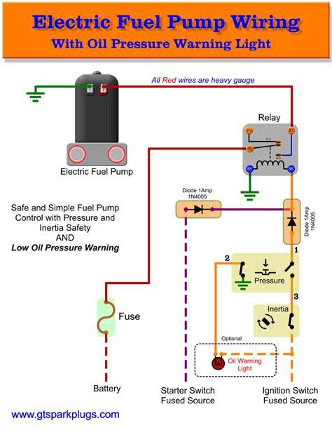 electric fuel wiring diagram gtsparkplugs