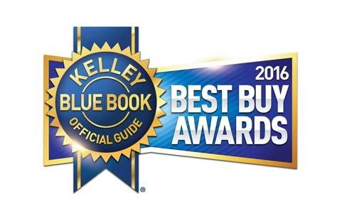 Kelley Blue Book Announces Winners Of 2016 Best Buy Awards