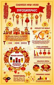 Chinese New Year Infographic Template