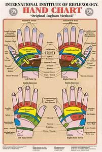 Reflexology  Acupunctureconnections Com