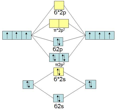 theorien und modelle zur erklaerung der struktur von