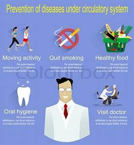 Heart And Circulatory System Disease