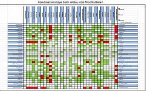 Aussaatkalender 2017 Pdf : download kalender 2015 search results calendar 2015 ~ Whattoseeinmadrid.com Haus und Dekorationen