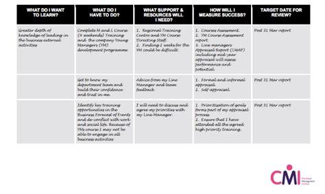 ultimate personal development plan guide