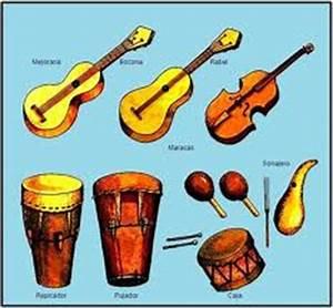 Bailes Tipicos y Instrumentos Musicales Tradiciones y Costumbres de Panama DEMO