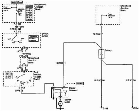 2004 dakotum wiring diagram wiring diagram database