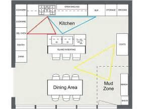 Harmonious Kitchen Layout Plan by 7 Kitchen Layout Ideas That Work Roomsketcher