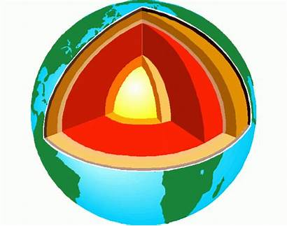 Clipart Earth Rock Cycle Clip Science Layers