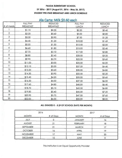 cafeteria meal price chart pauoa elementary school