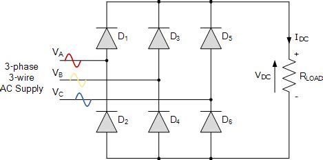 rectification    phase supply  diodes