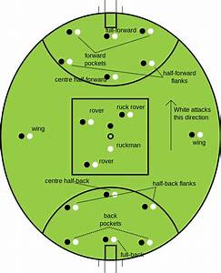 File Aussie Rules Ground Positions Svg
