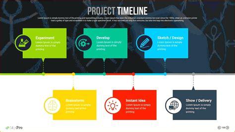 business plan powerpoint   unique
