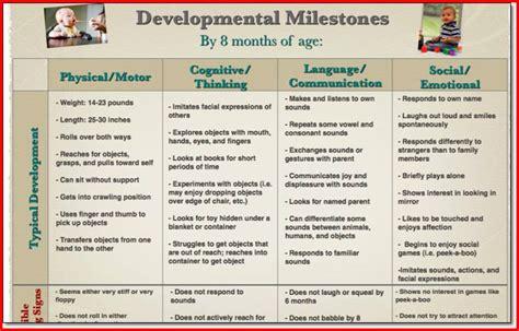 preschool milestones developmental driverlayer search engine 878