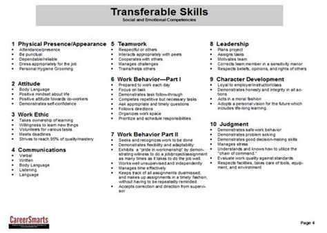 transferable skills resume