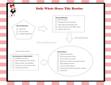 Four Free Printable Cleaning Checklists!