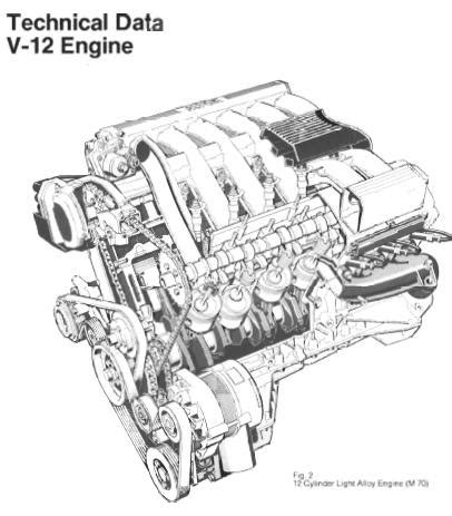 Repair Manuals Bmw Engine Training Material