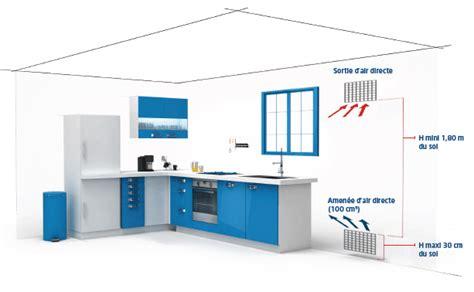 bureau d etudes ventilation intérieure avec un chauffe eau