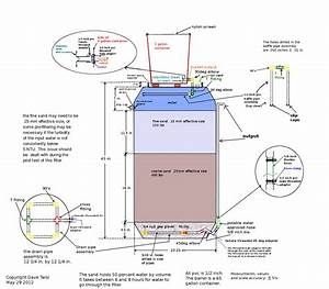 Slow Sand Water Filter Drawing