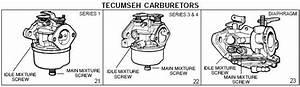 Tecumseh Ohh65 Manual