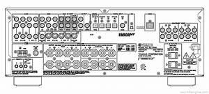 Yamaha Rx-v559 - Manual - Audio Video Receiver