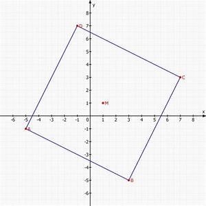 Fehlende Koordinaten Berechnen Vektoren : eckpunkte eines quadrates berechnen mathelounge ~ Themetempest.com Abrechnung