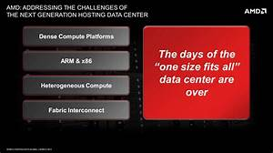 AMD Kyoto Low Wattage APU For Server And Data Centers