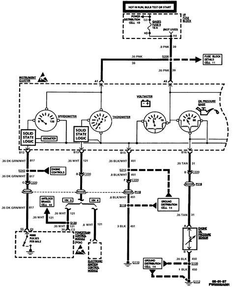 Wiring Gauge Cluster Lstech