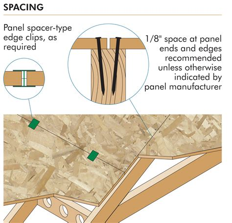 Tongue And Groove Roof Decking Dimensions by 5 Steps To Proper Roof Sheathing Installation