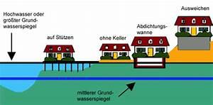 Kosten Keller Weiße Wanne : kellerbau insbesondere in druckwasserbereichen ~ Pilothousefishingboats.com Haus und Dekorationen