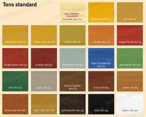 couleur lasure bois exterieur lasure pour bois aqua auro 160 peinture bio pour bois