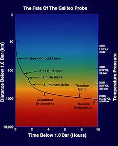 Temperature of Jupiter the Planet - Pics about space