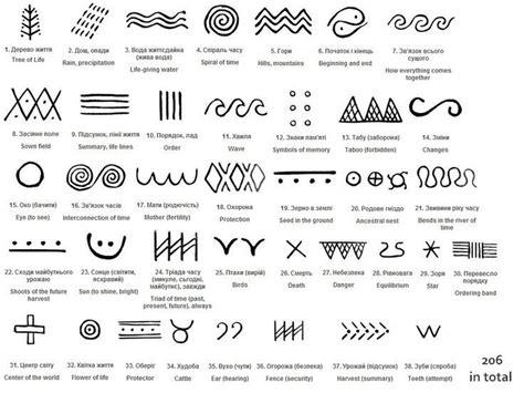 hawaiian symbols uploaded  mina veselinov   heart
